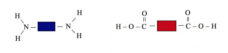Ch27.Macromolecules-pic4