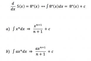 Integration_Study Mode1