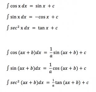 Integration_Study Mode7