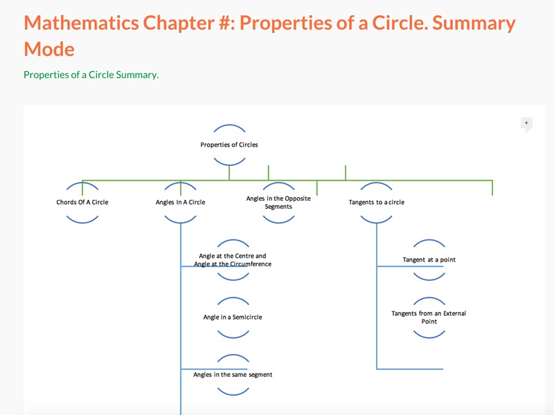 Maths-Properties-of-a-Circle-Summary-preview