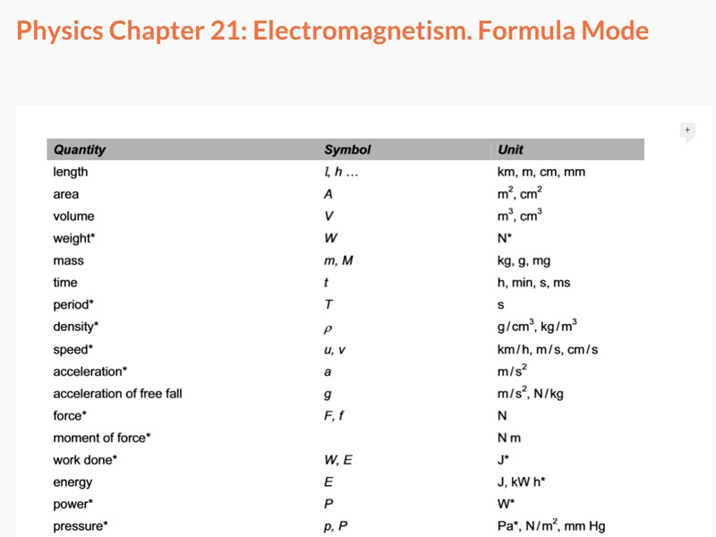 Physics-Ch21.Electromagnetism-Formula-Preview