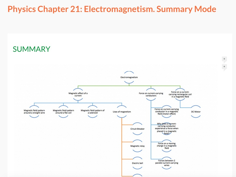 Physics-Ch21.Electromagnetism-Summary-Preview