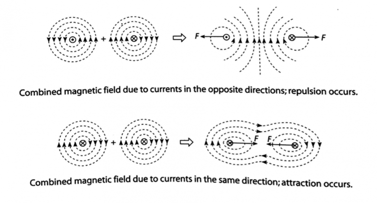 Physics Ch21.Electromagnetism-study-pic11