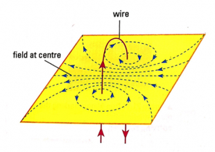 Physics Ch21.Electromagnetism-study-pic4