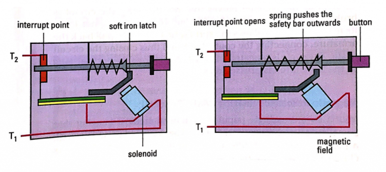 Physics Ch21.Electromagnetism-study-pic7
