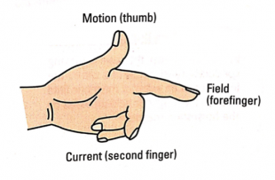 Physics Ch21.Electromagnetism-study-pic8