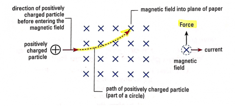 Physics Ch21.Electromagnetism-study-pic9