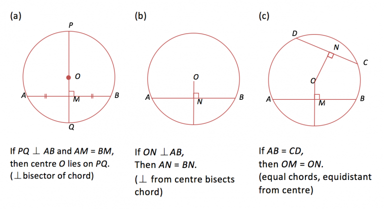 Properties of a Circle_ Study Mode15