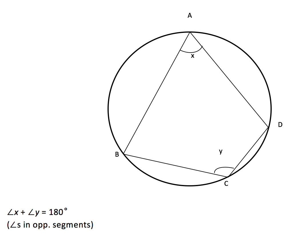 Properties of a Circle_ Study Mode18