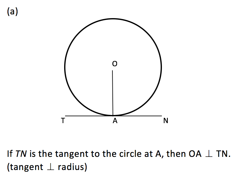 Properties of a Circle_ Study Mode19