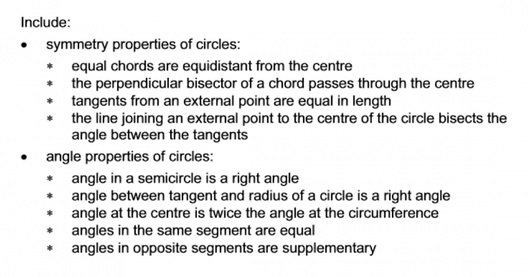 Properties of a Circle_Summary Mode2